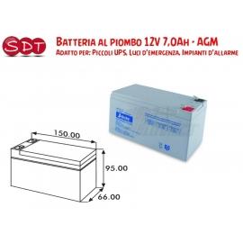 BP-256LI PACCO BATTERIE AGLI IONI DI LITIO RICARICABILE 7,4 Volt 1400 Mah ICOM IC-E92D