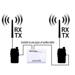 SR-628 DUPLEX REPEATER VHF/VHF, UHF/UHF, VHF/UHF O UHF/VHF