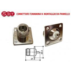 CONNETTORE FEMMMINA N  MONTAGGIO DA PANNELLO CON FLANGIA, DC-6GHz